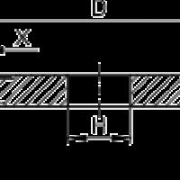 Профиль шлифования канавки 1V1